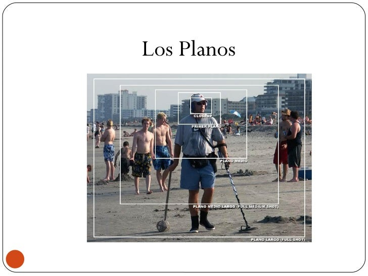 <ul><li>Los Planos </li></ul>