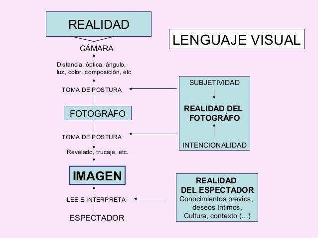 La imagen. Lectura de imagen fija. Comunicación Audiovisual.  Fotografía. Slide 3