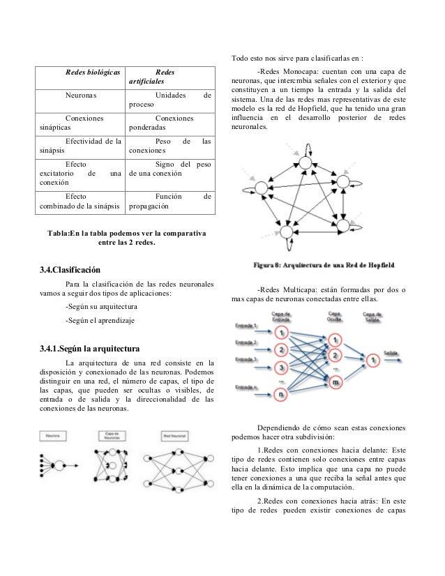 Lectura ia rna y aplicaciones 2 as_06mem Slide 3