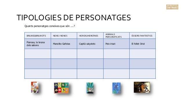 TIPOLOGIES DE PERSONATGES BRUIXES/BRUIXOTS NENS I NENES HEROIS/HEROÏNES ANIMALS PERSONIFICATS ÉSSERS FANTÀSTICS Flairosa, ...