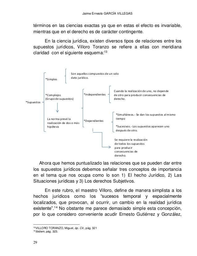 Jaime Ernesto GARCÍA VILLEGAS 31 imperativos hipotéticos la necesidad de aplicar la consecuencia prevista por la norma, y ...