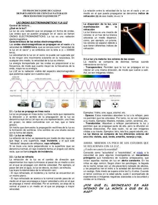 ITI FRANCISCO JOSE DE CALDAS DEPARTAMENTO DE CIENCIAS NATURALES PROCESOS FISICO QUIMICOS 7O  LAS ONDAS ELECTROMAGNETICAS Y...