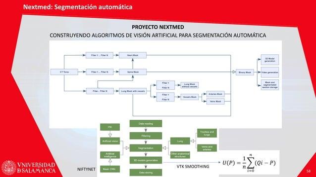 Nextmed: Segmentación automática 58 PROYECTO NEXTMED CONSTRUYENDO ALGORITMOS DE VISIÓN ARTIFICIAL PARA SEGMENTACIÓN AUTOMÁ...