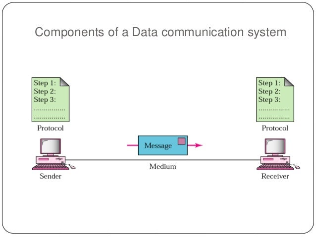 Data communication - Lecture-01