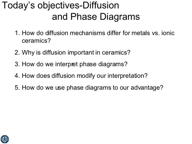 Today's objectives-Diffusion  and Phase Diagrams <ul><li>How do diffusion mechanisms differ for metals vs. ionic ceramics?...