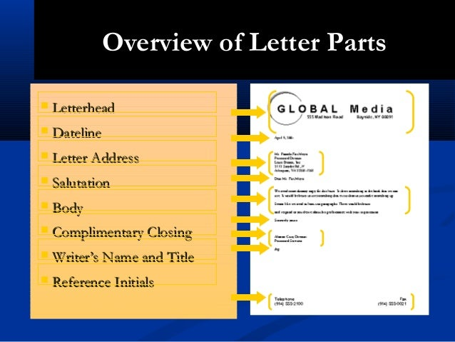 Lecture 05 business letter with sample writing a business letter presented by dr akhlas ahmed lecture 05 preston university 2 spiritdancerdesigns Gallery