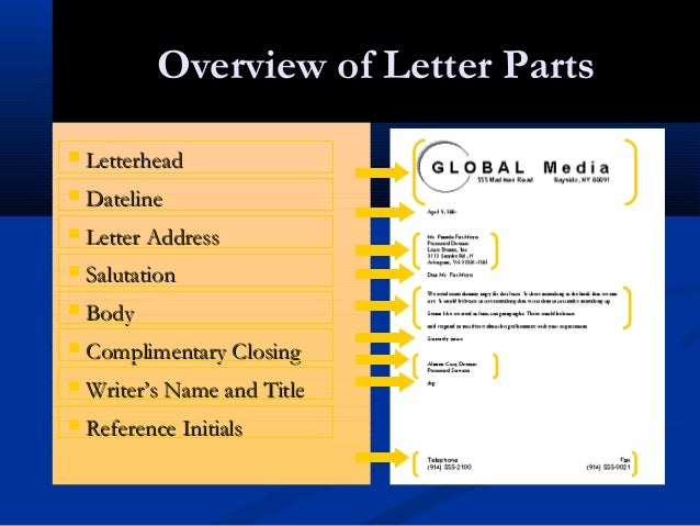 Lecture 05 business letter with sample 30 overview of letter spiritdancerdesigns Image collections