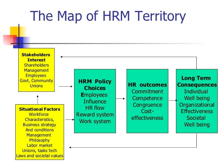 resource based model and hrm Strategic human resource management and theoretical the birth of strategic human resource 21 strategic human resource management and resource based.
