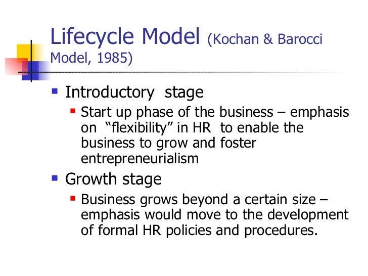 storey 1992 hrm model