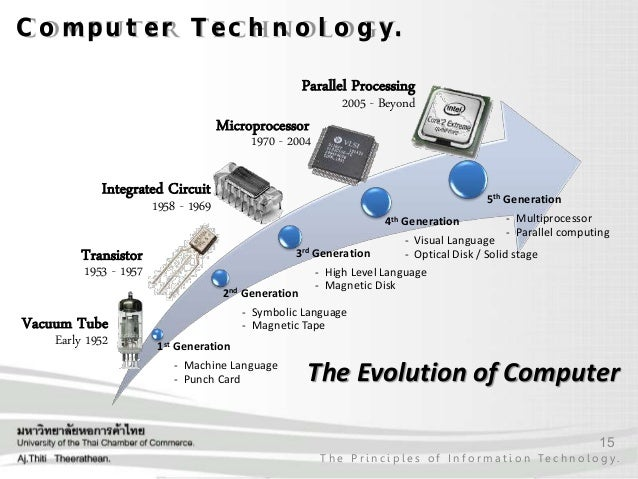 evolution of computer technology essays The computer evolution evolution of computer technology and operating systems essay - the personal computer underwent drastic changes with the introduction.