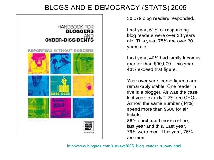 http://www.blogads.com/survey/2005_blog_reader_survey.html   BLOGS AND E-DEMOCRACY (STATS) 2005 30,079 blog readers respon...