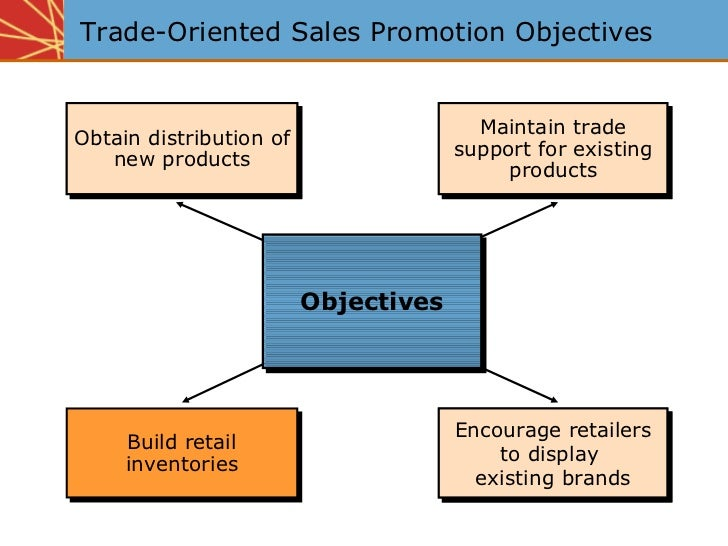 sales oriented objective
