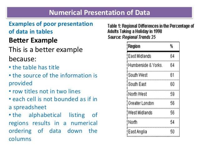 Phenomenal Numerical Graphical Presentation Of Data Download Free Architecture Designs Scobabritishbridgeorg