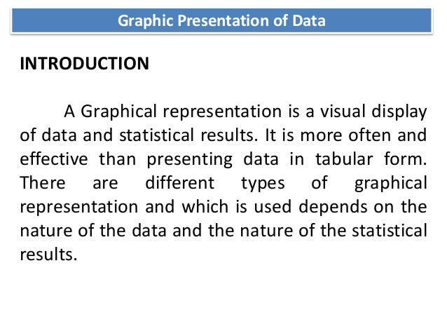 Graphical representation of data mohit verma.