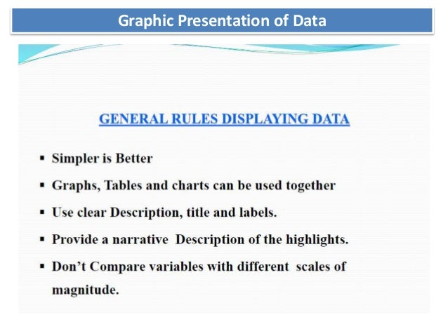 7 data presentation tips: think, focus, simplify, calibrate, visualize.
