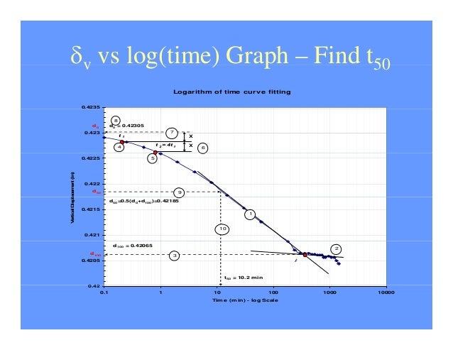 Lecture 12 for Soil volume calculator