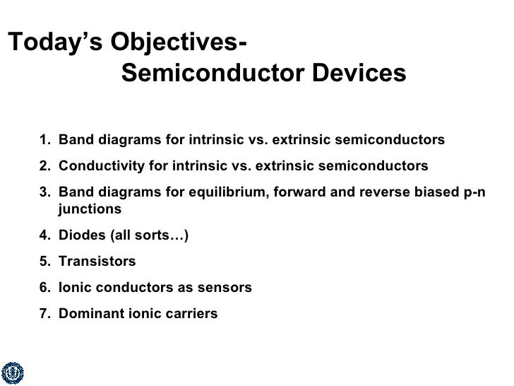 Today's Objectives-  Semiconductor Devices <ul><li>Band diagrams for intrinsic vs. extrinsic semiconductors </li></ul><ul>...