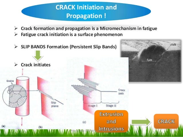 crack initiation and propagation mechanism pdf
