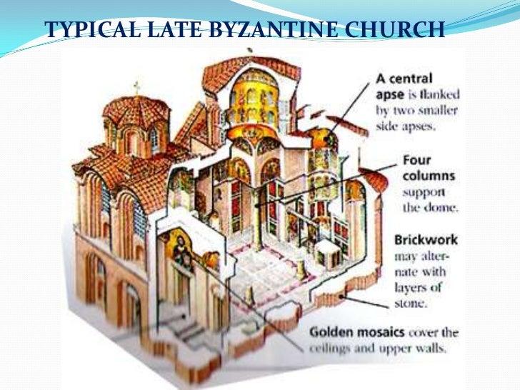 byzantine-architecture-16-728?cb=1346751840