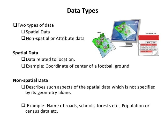 example of spatial description Click on the title to view a description of two patterns on the map an example of spatial line postulate the relationships between the spatial patterns and.