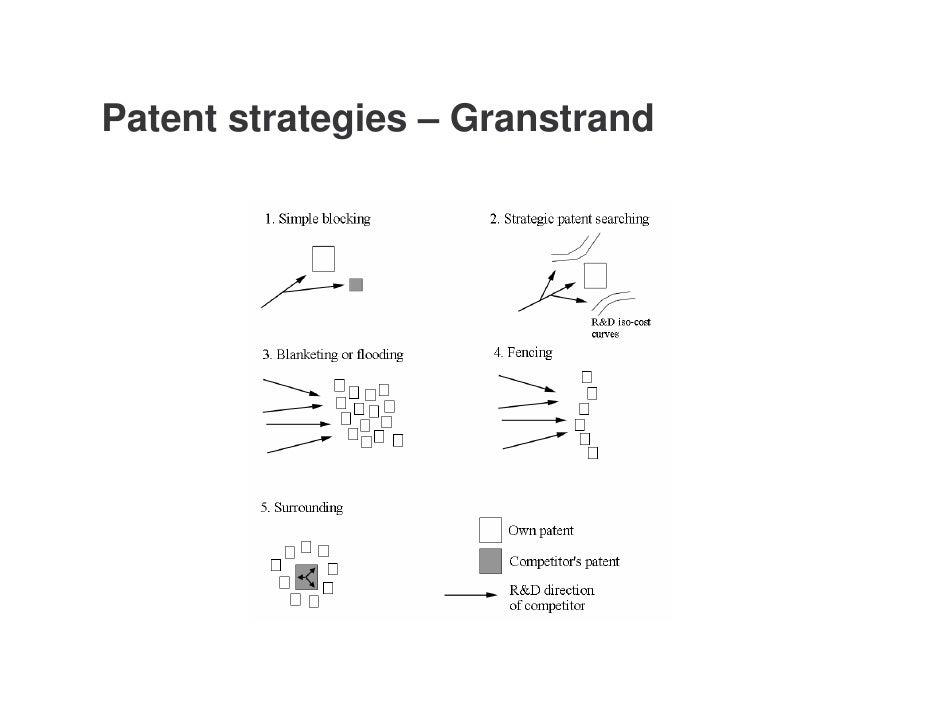 Non Patent Intellectual Property Strategies