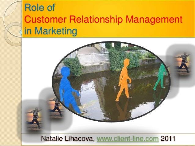 Natalie Lihacova, www.client-line.com 2011Role ofCustomer Relationship Managementin Marketing