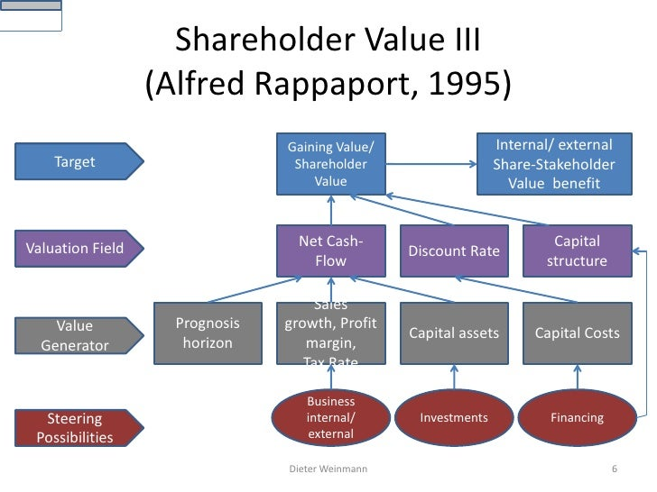 an analysis of the concept of stakeholder economy Stakeholder analysis first step companies that are successful and complete successful projects know who the key players are that contribute to the company's success.