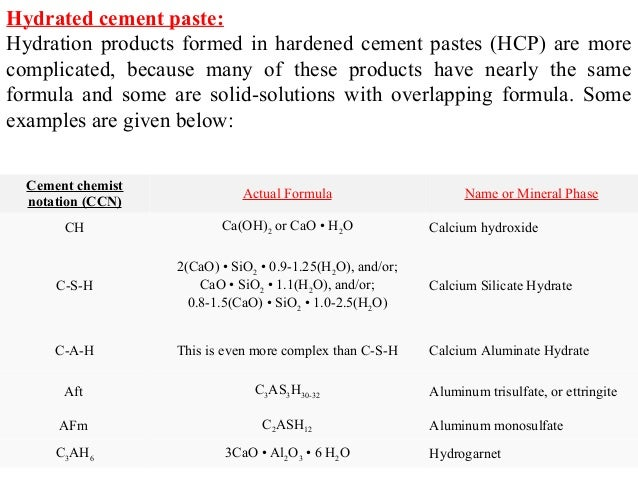 Cement Chemist Notation : Lecture constituents of concrete cement