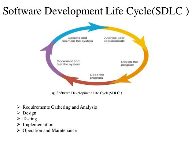 Phases Of Systems Analysis And Design