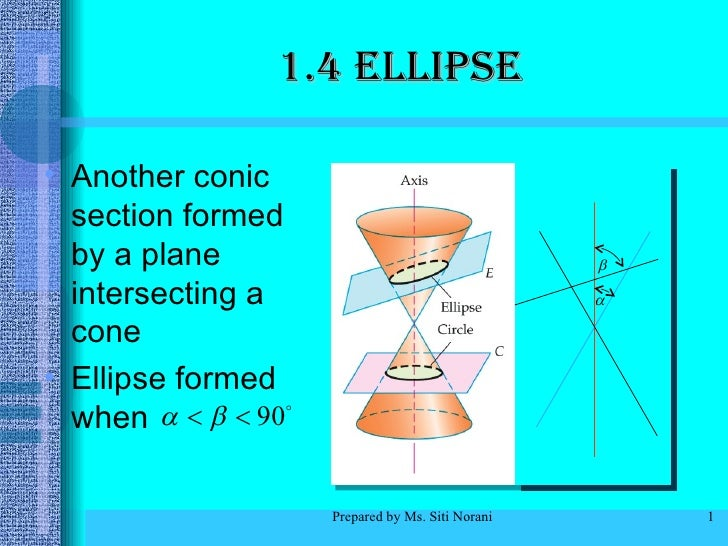 1.4 Ellipse <ul><li>Another conic section formed by a plane  intersecting a cone </li></ul><ul><li>Ellipse formed  when </...