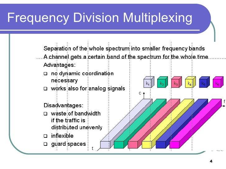 What is Time Division Multiplexing (TDM) - Definition from Techopedia