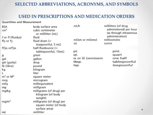 SELECTED ABBREVIATIONS, ACRONYMS, AND SYMBOLS USED IN PRESCRIPTIONS AND MEDICATION ORDERS