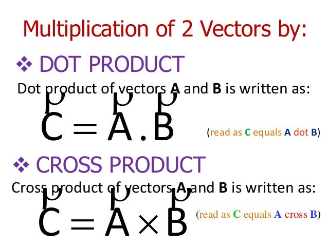 Multiplication of 2 Vectors by: BAC   (read as C equals A cross B)  CROSS PRODUCT  DOT PRODUCT Dot product of vecto...
