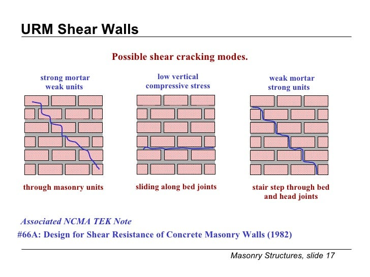 Concrete Wall Design Example Retaining Wall Engineering Design