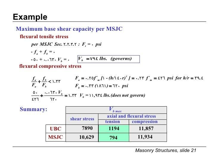 Lecture 4 5 Urm Shear Walls
