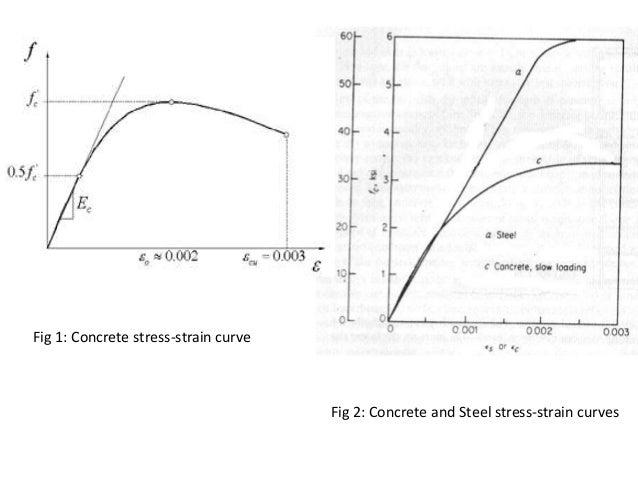 Lecture 5, concrete-hmm - 웹