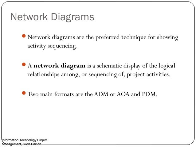 network diagrams project management  lecture 6