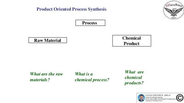 Episode 55 :  Conceptual Process Synthesis-Design Slide 3