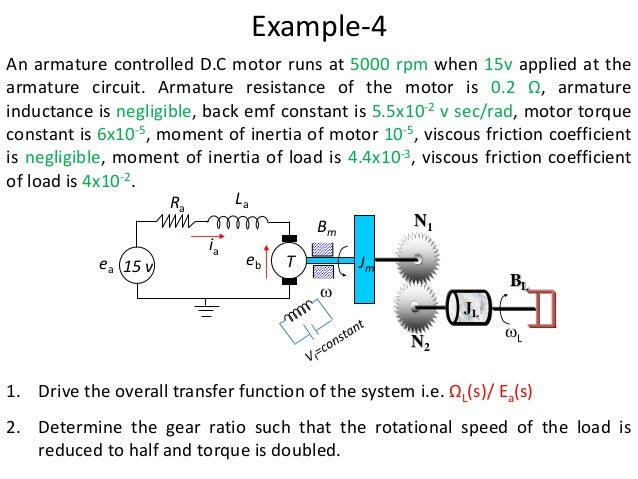 Lecture 7 modelling-of__real_world_systems