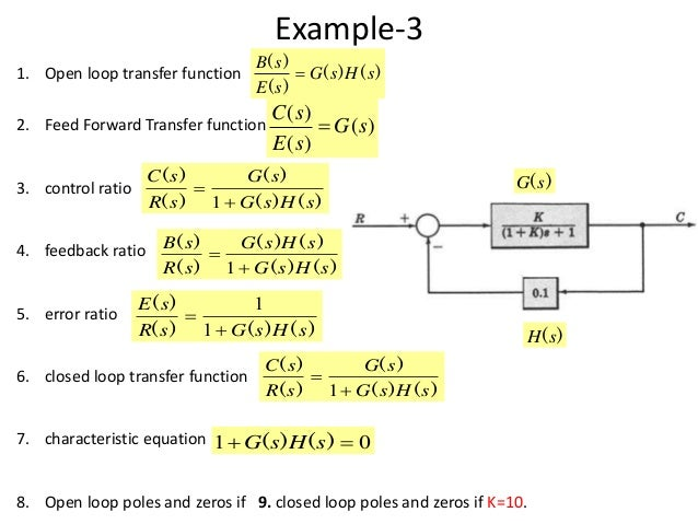 Lecture 8 9 block diagramrepresentationofcontrolsystems 10 example 3 1 open loop ccuart Images