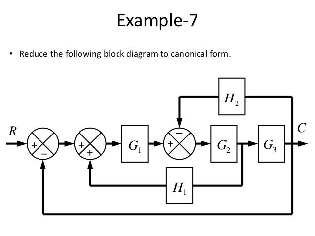 Ppt Of Block Diagram Reduction - Example Electrical Wiring Diagram •