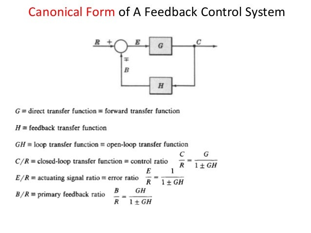 Lecture 8 9 block diagramrepresentationofcontrolsystems ccuart Images