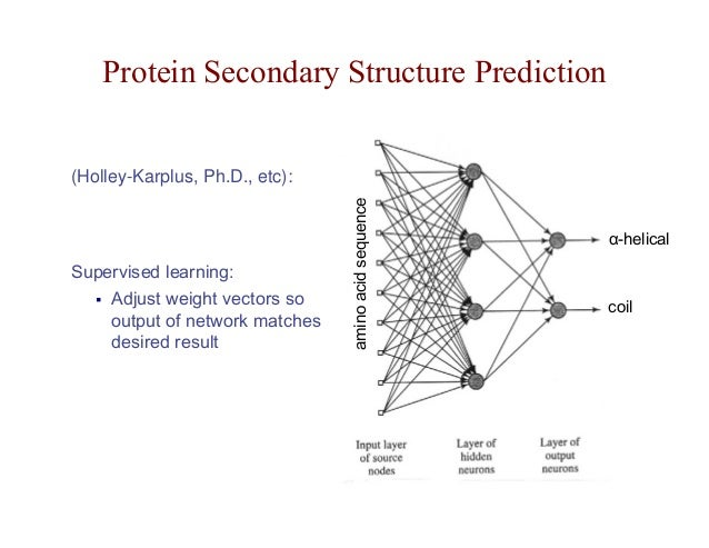 neural networks for pattern recognition pdf