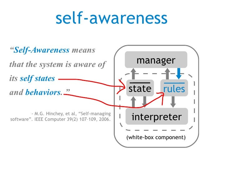 self awareness as a component of It is developed through an early sense of non-self components using sensory and memory sources in developing self-awareness through self-exploration and social experiences one can broaden his social world and become more familiar with the self.