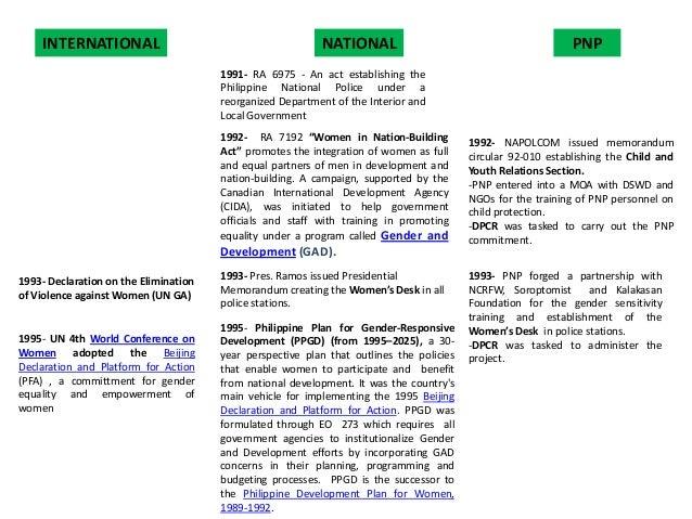 INTERNATIONAL  NATIONAL  PNP  1991- RA 6975 - An act establishing the Philippine National Police under a reorganized Depar...