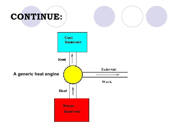 Lecture 04 stkm3212 continue a generic heat engine ccuart Images