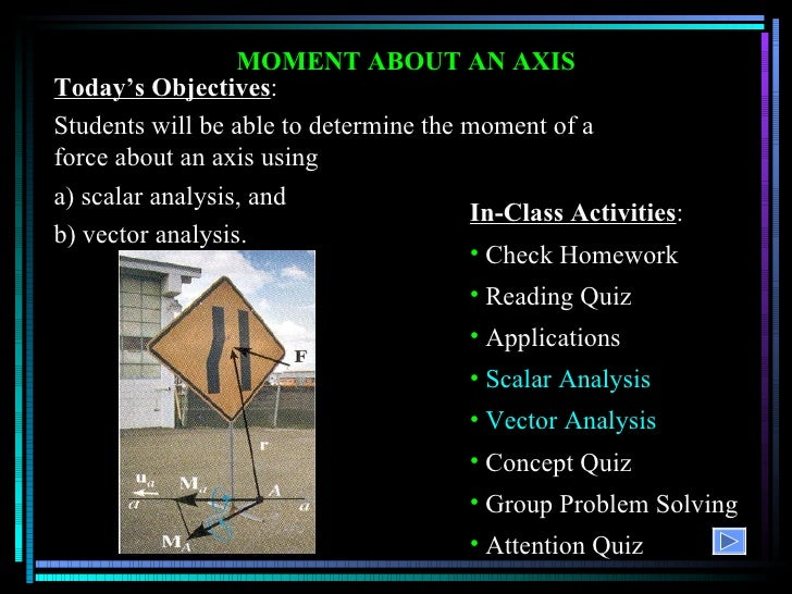 MOMENT ABOUT AN AXIS Today's Objectives : Students will be able to determine the moment of a force about an axis using a) ...