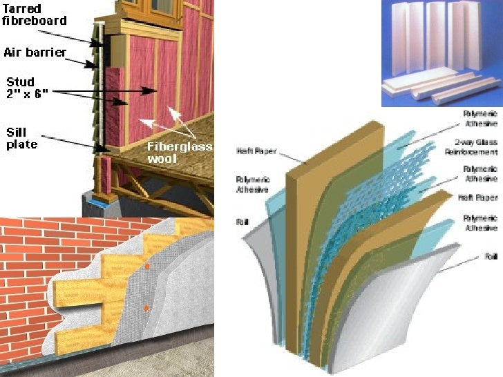 lecture vi const tec v thermal insulation of buildings