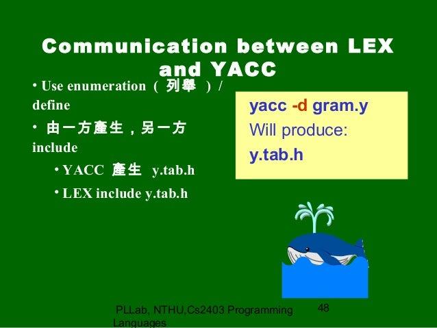 ANSI C Yacc grammar
