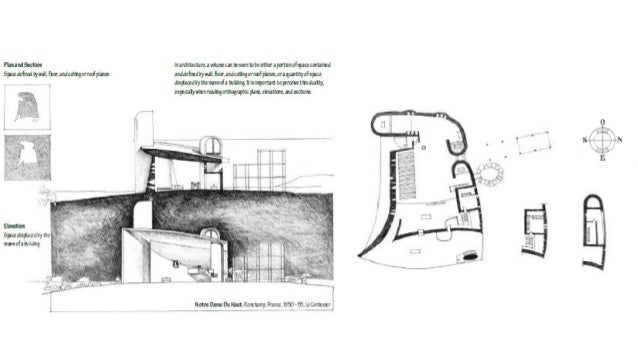 """a study of building and measuring Measured drawings are made years after a building is constructed, showing the existing condition of the architectural setting at the time of documentation figure in this context, bray's work on the art of naturalist–realist portrait painting to create """"thick-descriptions"""" is one of the few anthropological studies."""